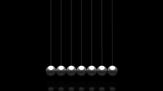 3 D の振り子 ビデオ
