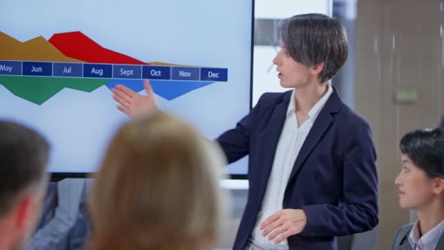 vídeos de stock, filmes e b-roll de pessoas na sala de conferências, ouvir uma apresentação realizada por seu colega - cronograma