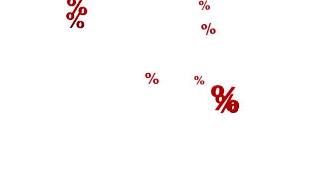 Percent video