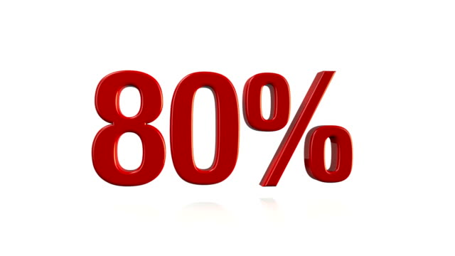 Percentage Animation 70%, 80%, 90%, 100%, % and SALE video