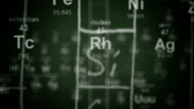 Royalty free periodic table hd video 4k stock footage b roll periodic table animation video urtaz Image collections