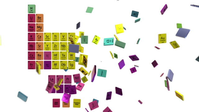 Periodic table chemical elements In and Out animation Periodic table chemical elements In and Out animation 4k k icon stock videos & royalty-free footage