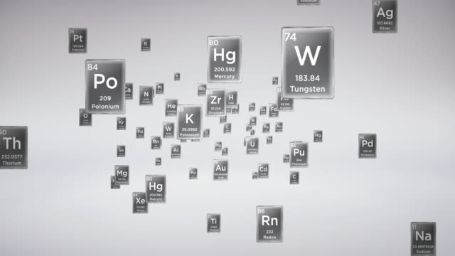 Periodic Table Chemical Symbols Science video