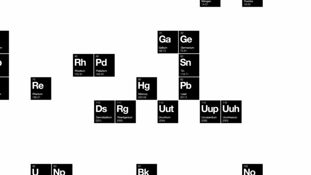 Royalty free periodic table hd video 4k stock footage b roll periodic table mono loop hd video urtaz Image collections