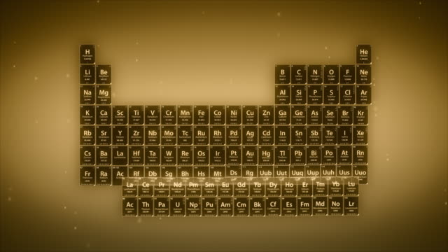 periodic table of elements - 4k loop gold version - chemistry stock videos and b-roll footage