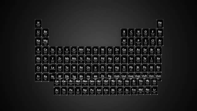Royalty free periodic table hd video 4k stock footage b roll istock periodic table of elements 4k loopable black clean vesion video urtaz Image collections