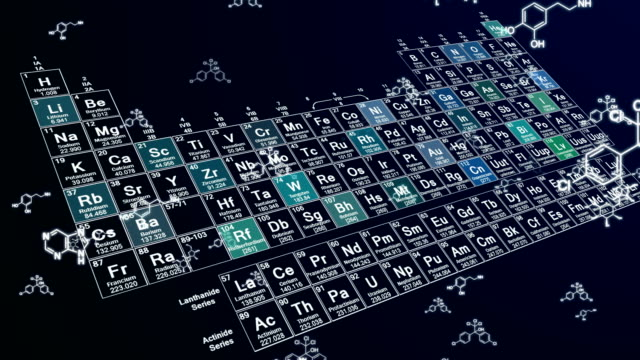 Periodic table of elements and chemical symbols