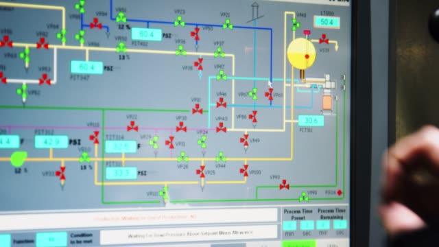 vidéos et rushes de une personne surveille la production sur un ordinateur à écran tactile dans une installation de fabrication - production d'énergie