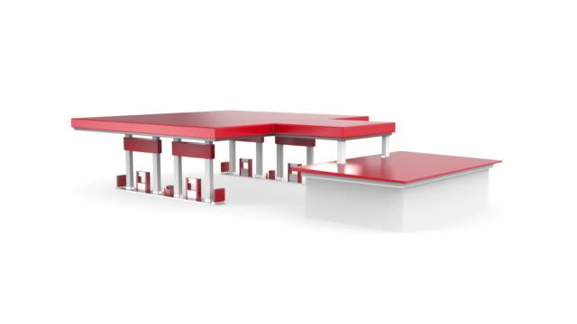 Petrol station video
