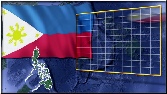 Philippines flag and map animation video