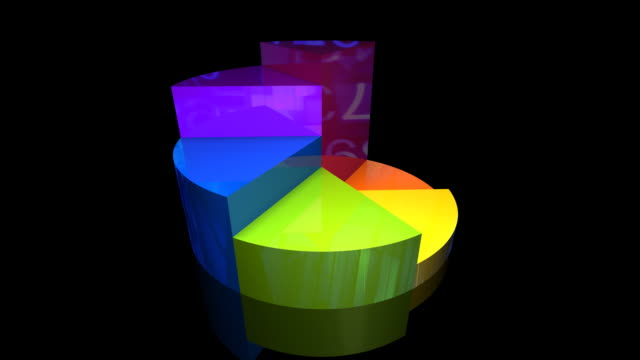 3 d pie tabelle mit hdri reflections alpha - inflation stock-videos und b-roll-filmmaterial