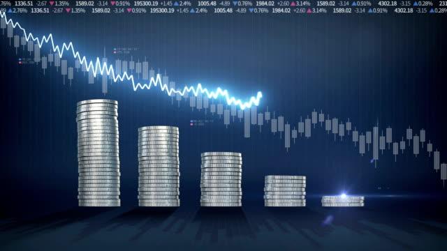 Pile up Golden coins and decrease blue waveform line, expressed degradation stock market, economic profits video