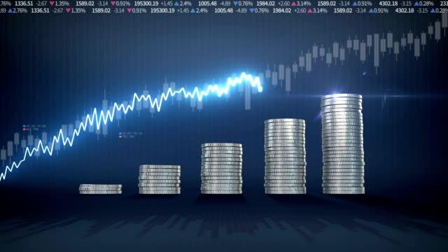 Pile up Golden coins and increase blue waveform line, expressed degradation stock market, economic profits video