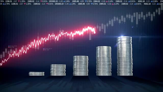 Pile up Golden coins and increase red waveform line, expressed degradation stock market, economic profits video