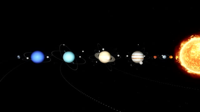 Planets in a Row. video