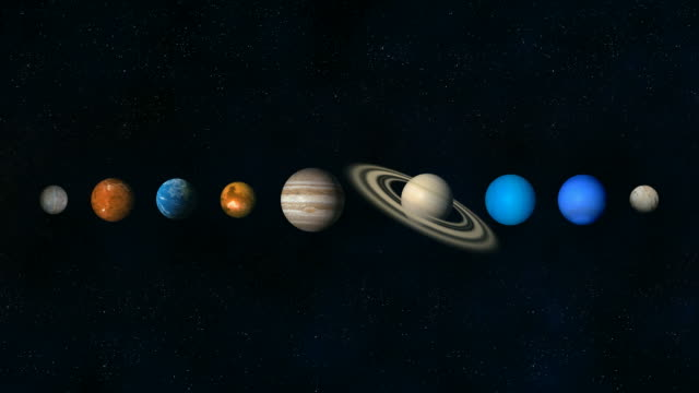 Planets, size, angle and rotation video