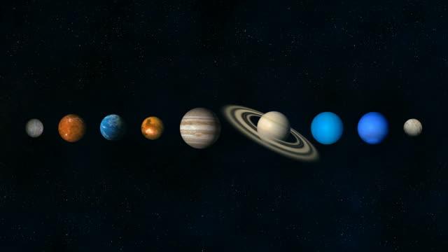 planet, rozmiar, wędkować i rotacji - układ słoneczny filmów i materiałów b-roll