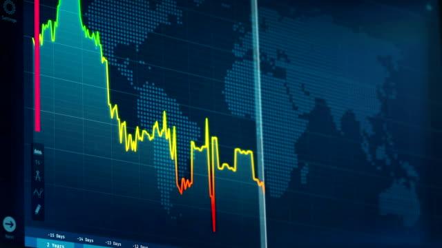 vídeos y material grabado en eventos de stock de libra cayendo frente al dólar estadounidense, moneda británica, perdiendo su valor, crisis - recesión