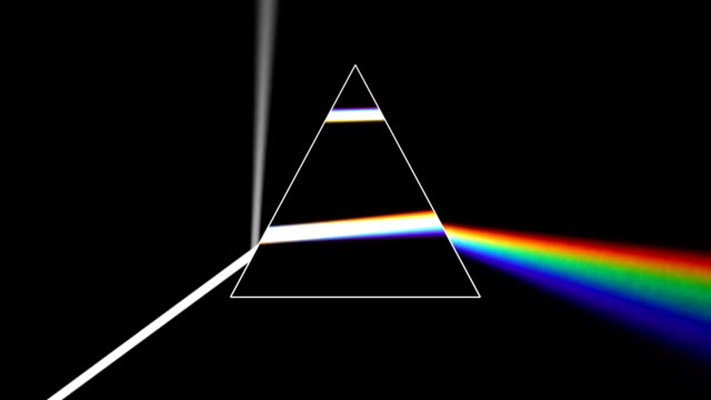 Prism separating a ray of light into the seven colors of the spectrum. Light source rotates, giving beautiful rainbow effects. 4k Prism separating a ray of light into the seven colors of the spectrum. Light source rotates, giving beautiful rainbow effects. 4k prism stock videos & royalty-free footage