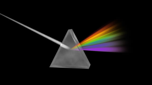 Prism Separating Light Spectrum  (HD) video
