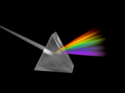 Prism Separating Light Spectrum  (NTSC and PAL) video