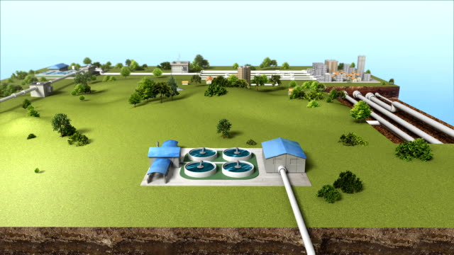 Process Control Water Purification system video