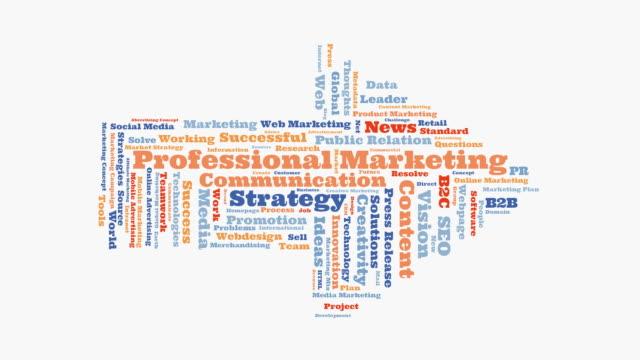 professional marketing word cloud