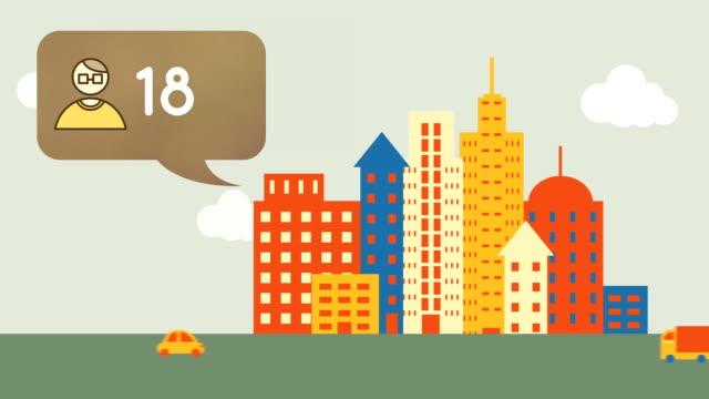 Profile icon and a city