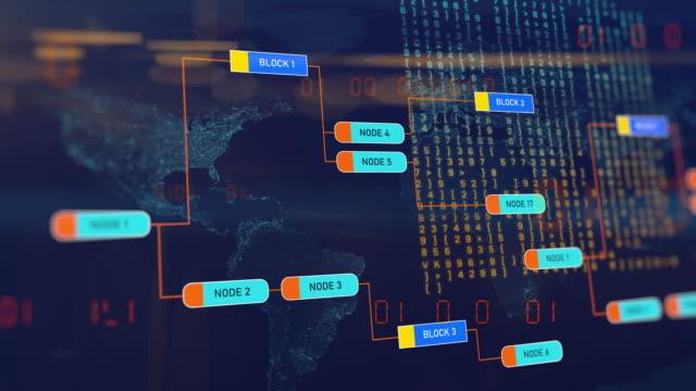programmiercode abstrakte technologie hintergrund von software-entwickler und computer-skript-flussdiagramm zeigt big-data-konnektivität. - flussdiagramm stock-videos und b-roll-filmmaterial