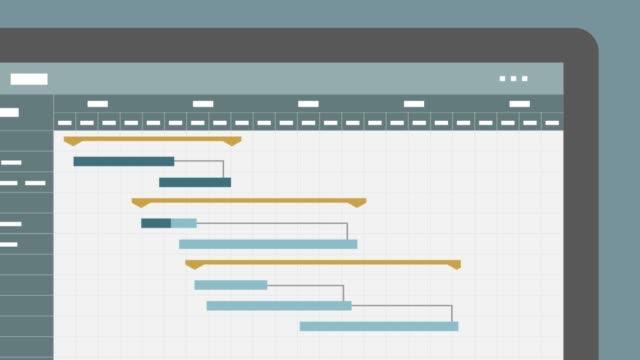 projekt-management-konzept - flussdiagramm stock-videos und b-roll-filmmaterial