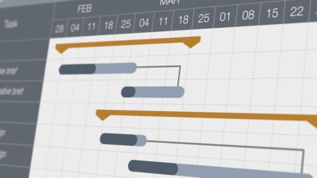 project management concept - timeline стоковые видео и кадры b-roll
