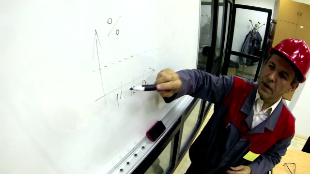 Project Manager Using Whiteboard video