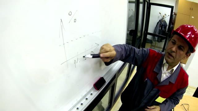 Project Manager à l'aide de tableau blanc - Vidéo