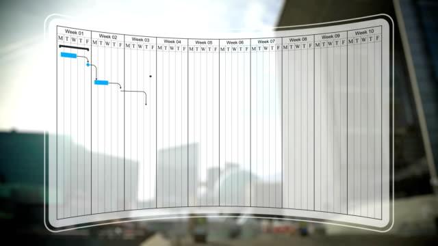 project schedule work processes, gantt chart diagram, business activities graph - timeline стоковые видео и кадры b-roll