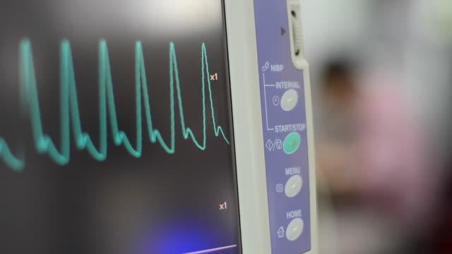puls'oximeter - medizinisches untersuchungsgerät stock-videos und b-roll-filmmaterial