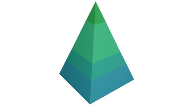 pyramid diagram visar ändring av statistik - pyramidform bildbanksvideor och videomaterial från bakom kulisserna