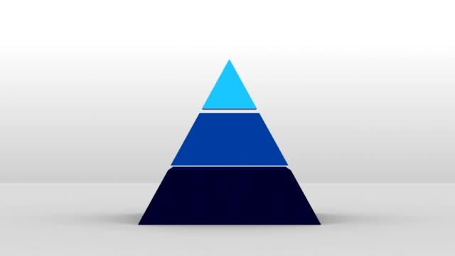 3d pyramid form med tre lager, vektor infographic(included alpha) - pyramidform bildbanksvideor och videomaterial från bakom kulisserna
