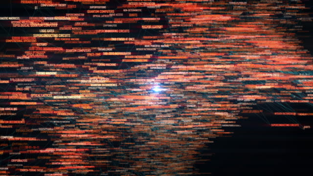 Quanten-Computer-Terminologie – Video