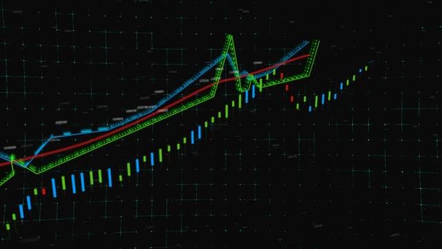 zitate char - inflation stock-videos und b-roll-filmmaterial