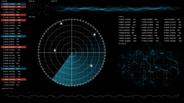 レーダー gui 画面単発技術の背景 - 医療用スキャン点の映像素材/bロール