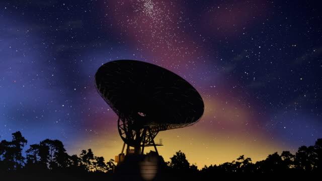 satellit radioteleskop söka vintergatans stjärnor 3d (4k) - fysik bildbanksvideor och videomaterial från bakom kulisserna