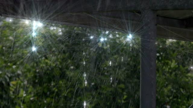 Rain in roof video