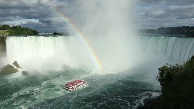 A rainbow crests over the Niagara Falls Ontario Canada