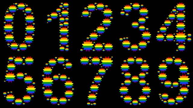 Rainbow numbers set