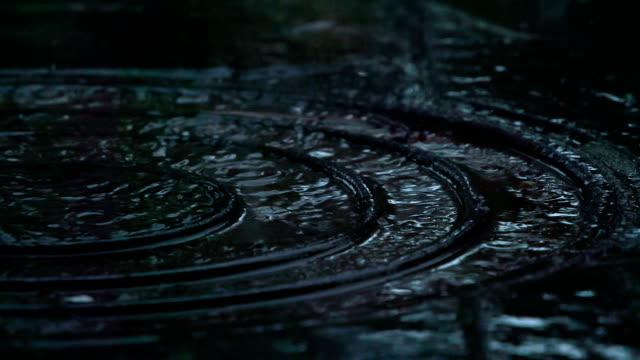 Raindrops on the Sidewalk. video