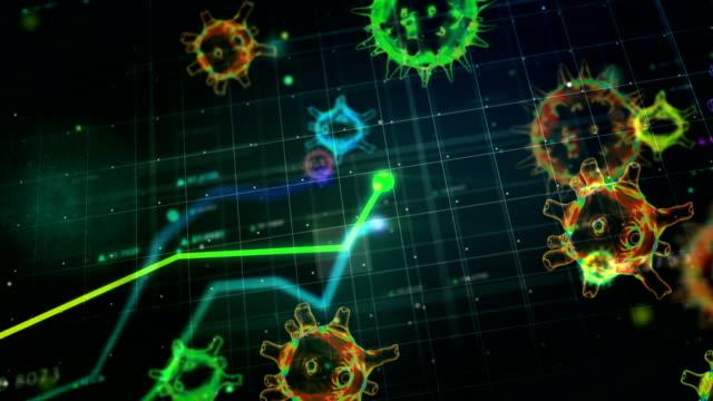 コロナウイルスによる回復市場が消滅しました。アニメーション4k - 回復点の映像素材/bロール