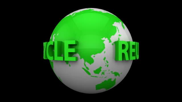 recykling świecie z kanału alfa - zachodnie pismo filmów i materiałów b-roll