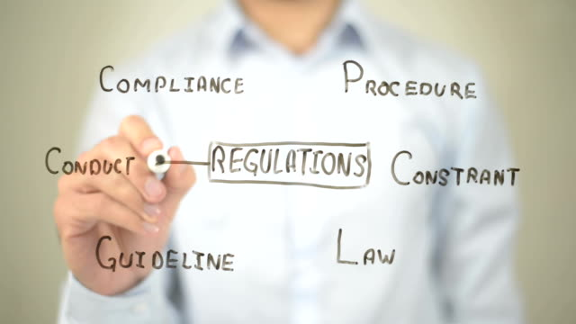 Regulations, Concept Clip Art,,  Man writing on transparent screen video