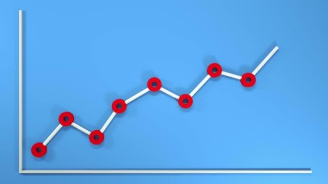 3D Rendering Growing Line Chart, Financial Concept