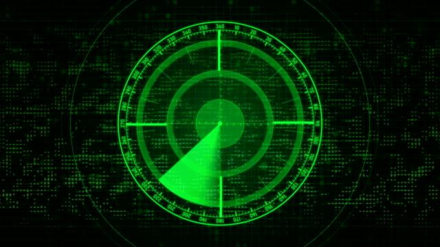 Retro radar display, object detection, defense system, air, ocean surveillance
